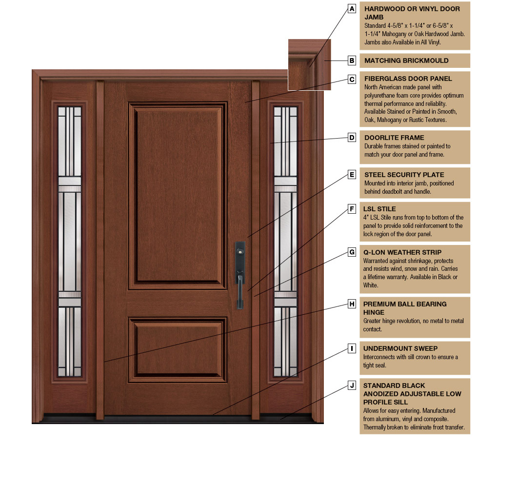 Fiberglass Door Features Entry Doors Vinylguard