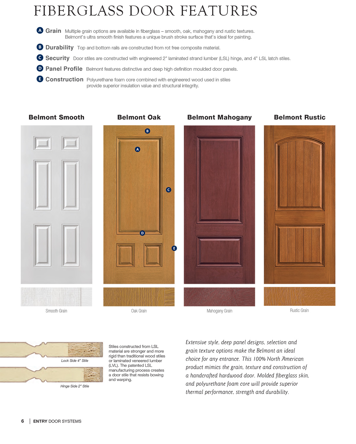 Fiberglass door features entry doors vinylguard fiberglass door features download the pdf planetlyrics Choice Image