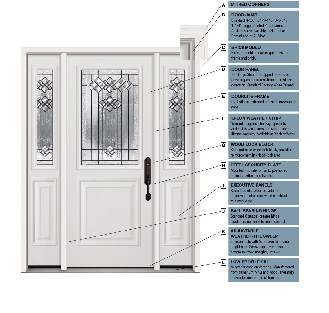 Steel Door Features