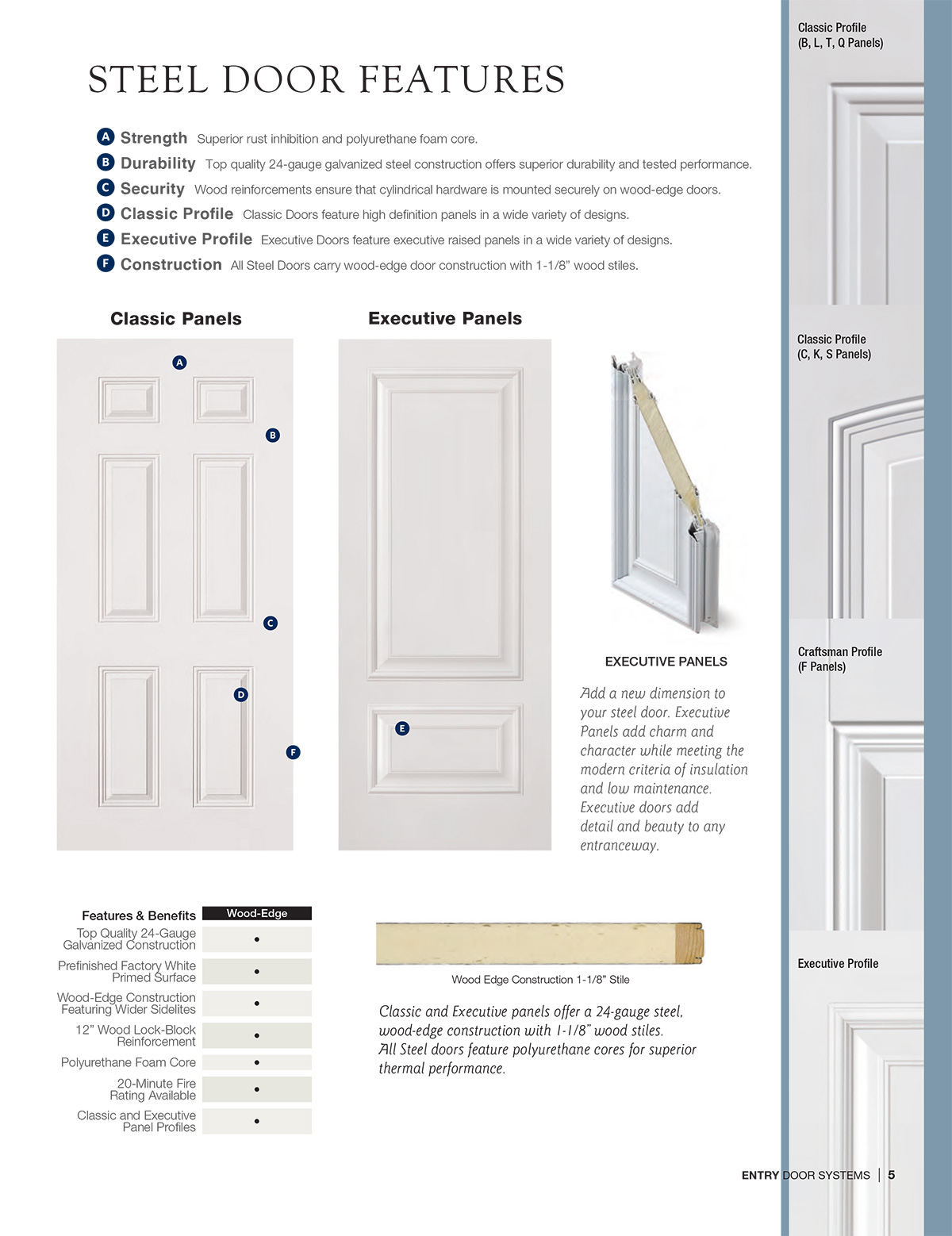 Steel Door Features Entry Doors Vinylguard